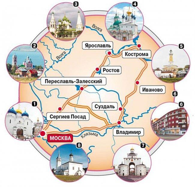 Схема Золотого кольца России